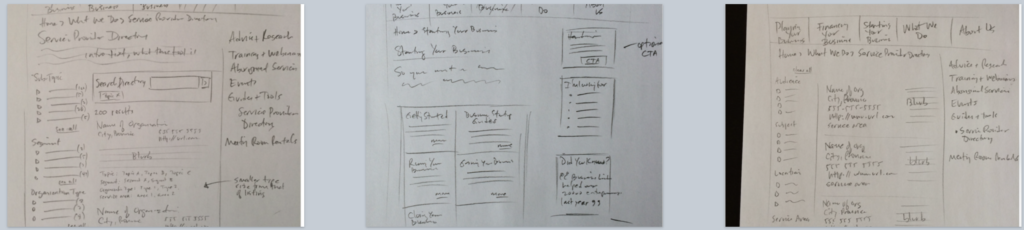 Business Link wireframe sketches