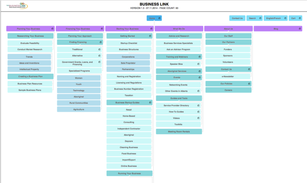 Business Link sitemap